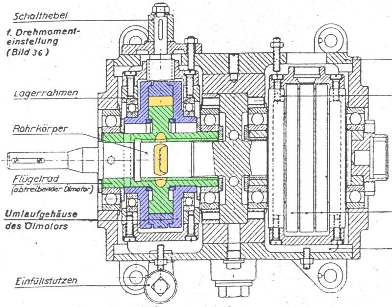 turret hydraulic gearbox   tiger  infothis german diagram     see see diagram    shows the insides of the gearbox  from above  at our left  the output motor is sectioned