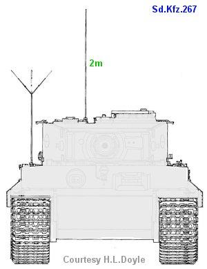 Sd.Kfz.267 antennae
